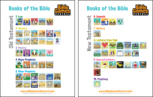 Books of the Bible Chart