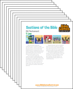 Sections of the Bible Overview