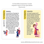 Parable Parade Summary Card